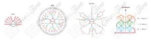 One and Two Company - Olivia the Bunny Headband - Free Crochet Pattern Chart
