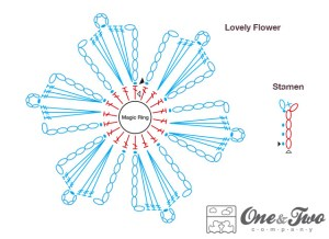 One and Two Company - Lovely Flower Free Applique Crochet Pattern Chart