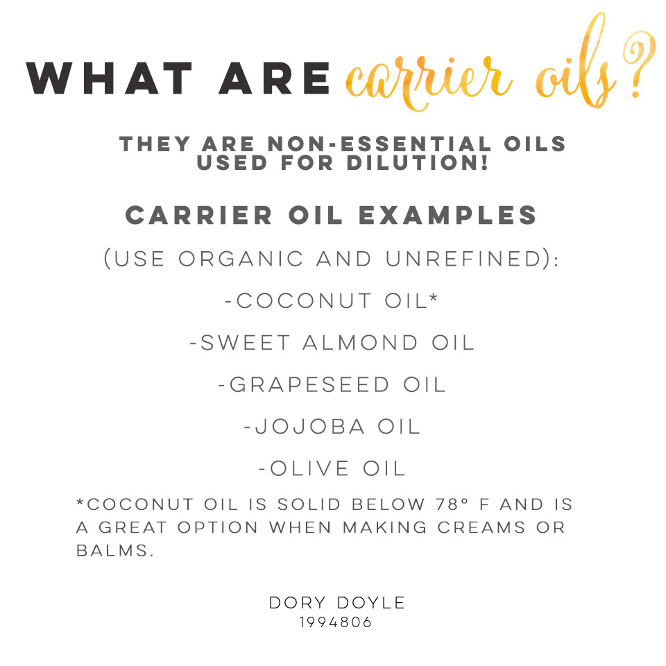 Carrier Oils Graphic
