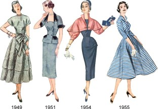 Evolution of women and urbanizationthrough the years.