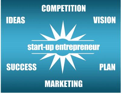 Central Michigan University_Entrepreneurship_ Encouraging Entrepreneurship Via Major Course