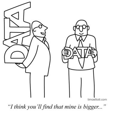 A funny cartoon of business analytics