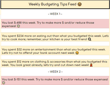 an excel table labeled weekly budgeting tips feed with subsequent cells providing tips on a week by week basis