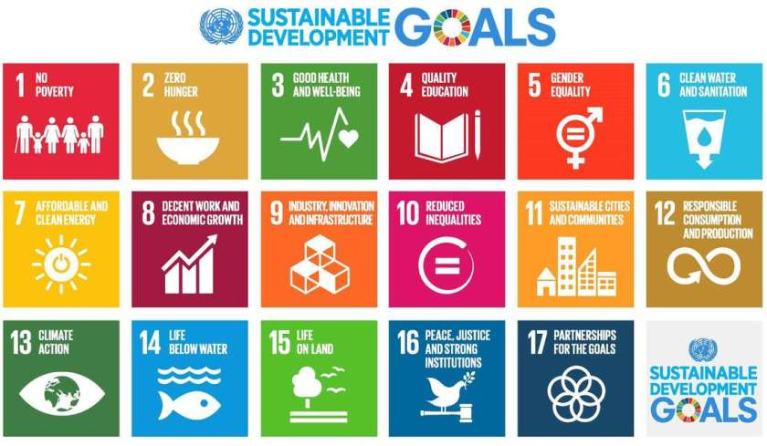 Here are some global issues that need solving.