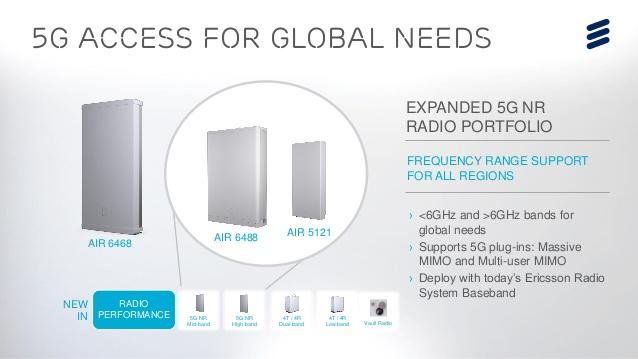 Ericsson 5G Air 6468, Air 6488, Air 5221, IRU6488 - 1COM