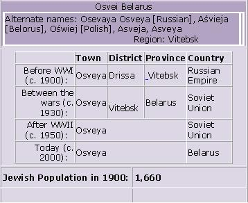 osvei belarus historical geography
