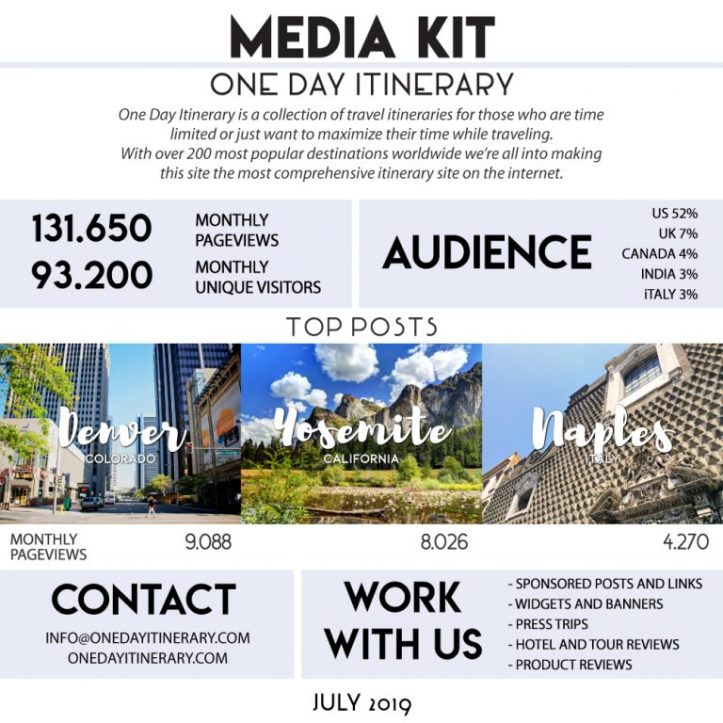 Meda Kit July 2019