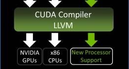 Nvidia mejora el rendimiento de la capacitación de redes de aprendizaje profundo