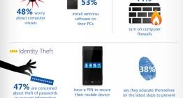 Las 5 manías móviles que más molestan a las personas