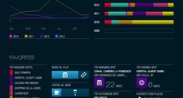 FourSquare presenta su Máquina del Tiempo