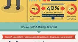 Infografía: Transforma tu obsesión por Facebook en una profesión