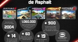 Asphalt 8: Airborne, a la cabeza en el App Store y Google Play en un tiempo récord