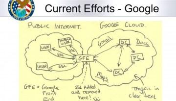 NSA se infiltró en todos los centro de datos de Yahoo y Google a nivel mundial
