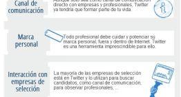 Infografía: 10 razones para usar Twitter en la búsqueda de empleo