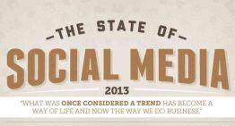 Infografía: Lo más destacado de 2013 en redes sociales