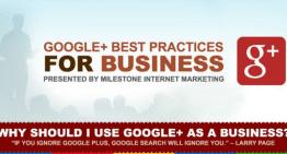 Infografía: Cómo hacer negocio con Google+