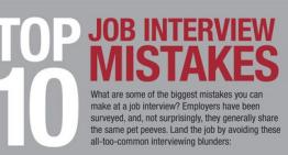 Infografía: Los 10 errores en una entrevista de trabajo