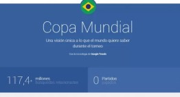 El mundial de Brasil 2014 según Google Trends