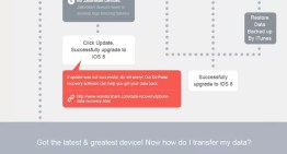 Tips y Trucos: Actualiza a iOS 8 sin perder tus datos