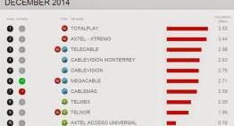 Índice de velocidades de ISP para Netflix de diciembre 2014