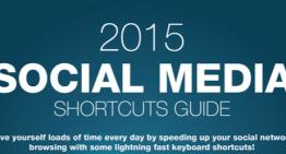 Infografía: Atajos de teclado para las principales redes sociales