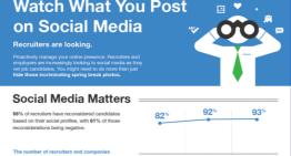 Infografía: ¿Qué buscan los responsables de Recursos Humanos en las Redes Sociales?