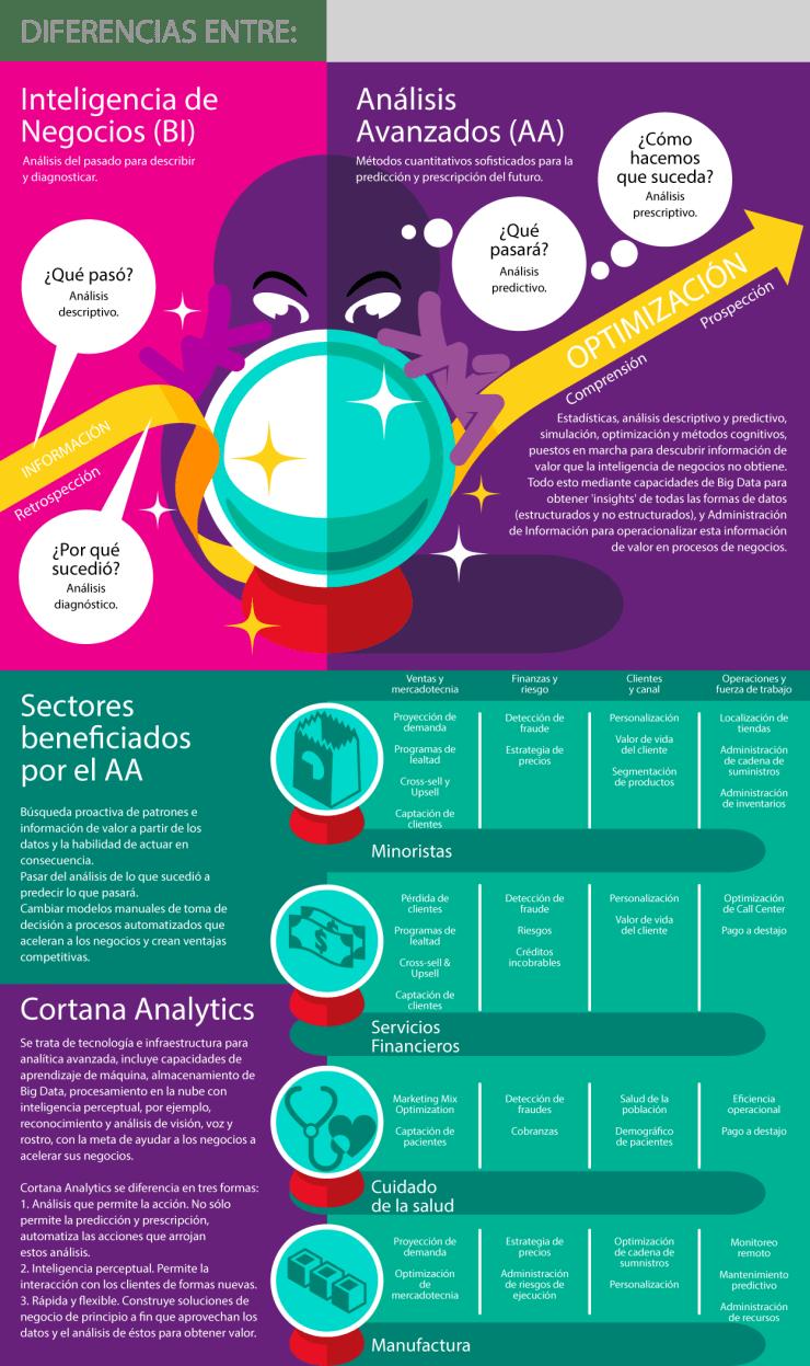 Infografia_Analisis Avanzado_Final