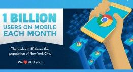 Chrome ya es usado por mil millones de usuarios desde iOS y Android