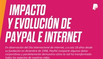 PayPal #Reinventa la forma de pagar en México