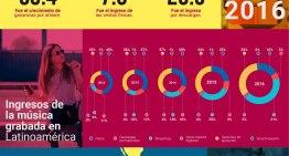Streaming, motor de la industria musical en Latinoamérica