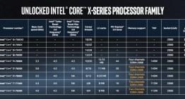Intel presenta la nueva familia de procesadores iCore 7 y 9
