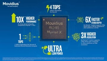Intel presenta Movidius Myriad X para incorporar inteligencia artificial en diferentes dispositivos