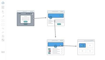 Wireflow, herramienta rápida y sencilla para crear diagramas de flujo