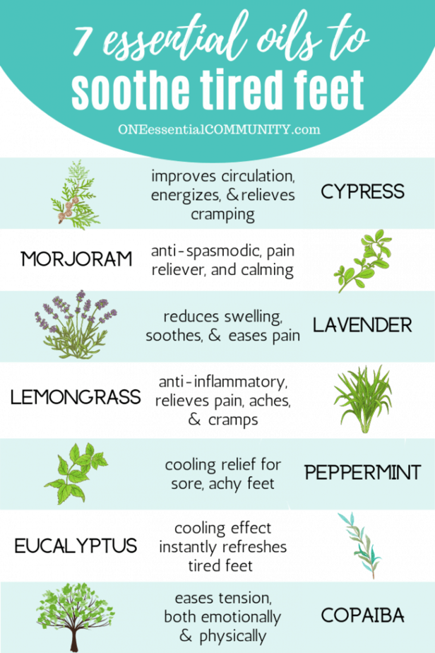 7 essential oils to soothe tired feet (cypress, marjoram, lavender, lemongrass, peppermint, eucalyptus, copaiba)