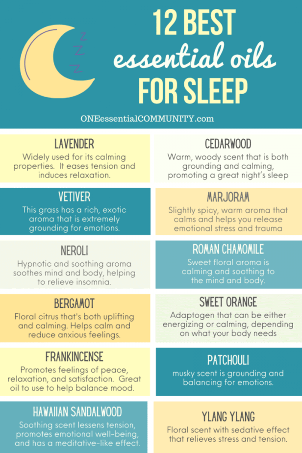 12 best essential oils for sleep by ONEessentialCOMMUNITY.com -- lavender, cedarwood, vetiver, marjoram, neroli, Roman chamomile, bergamot, sweet orange, frankincense, patchouli, sandalwood, ylang ylang