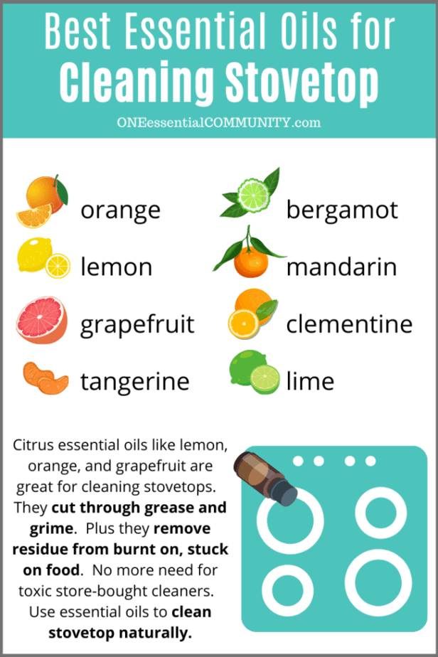best essential oils for cleaning stovetop= orange, bergamot, lemon, mandarin, grapefruit, clementine, tangerine, lime. Citrus essential oils like lemon, orange, and grapefruit are great for cleaning stovetops. They cut through grease and grime. Plus they remove residue from burnt-on, stuck-on food. No more need for toxic store-bought cleaners. use essential oils to clean stovetop naturally.