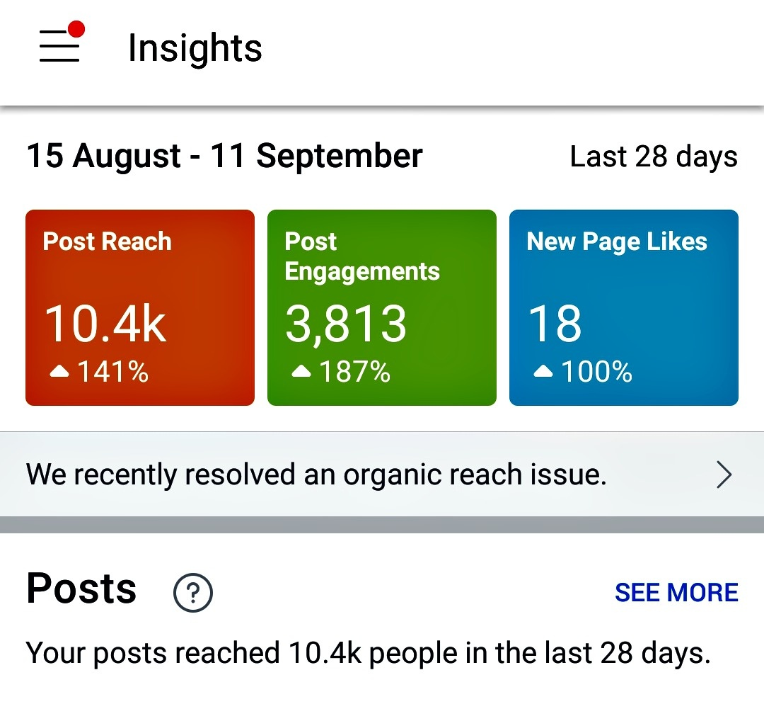 screenshot of facebook insights showing post reach and engagement figures