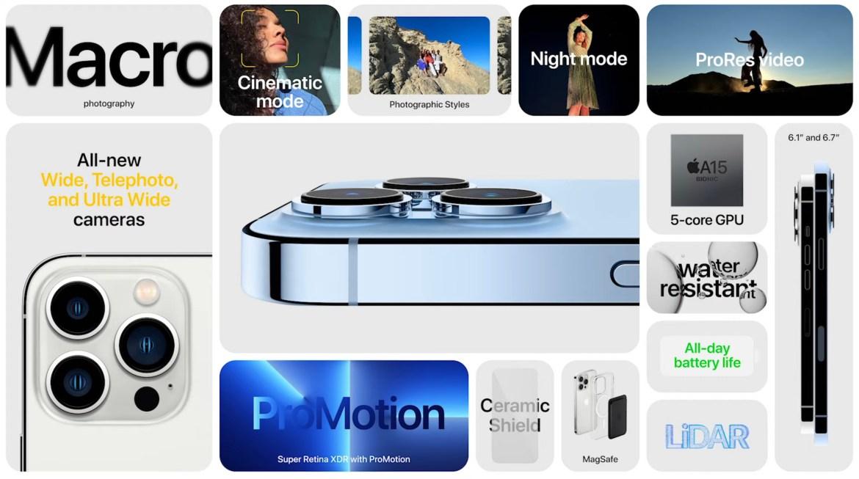 有影片!蘋果iPhone 13發表會與台灣售價懶人包:最大亮點竟是它