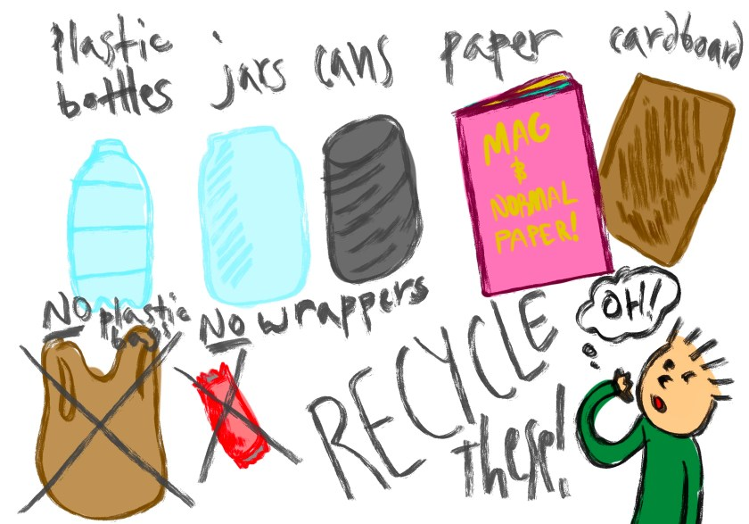 Recycling Types 2