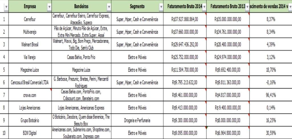Ranking_SBVC_Tabela_1
