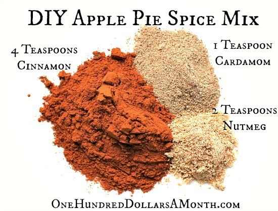 DIY Apple Pie Spice Mix