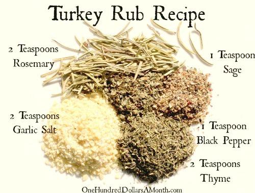 turkey-rub-recipe-