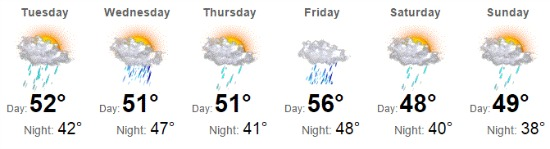 seattle forecast