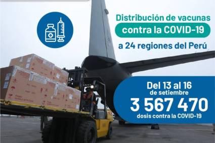 Minsa distribuye más de 3560000 dosis de la vacuna contra la COVID-19 a las regiones del Perú