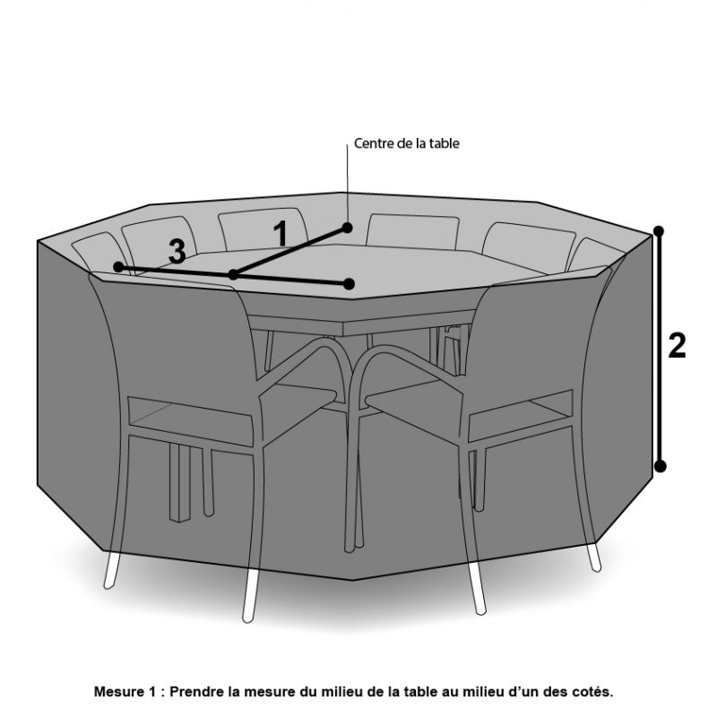 Housse sur mesure salon de jardin octogonal - Onekover.com - Confection