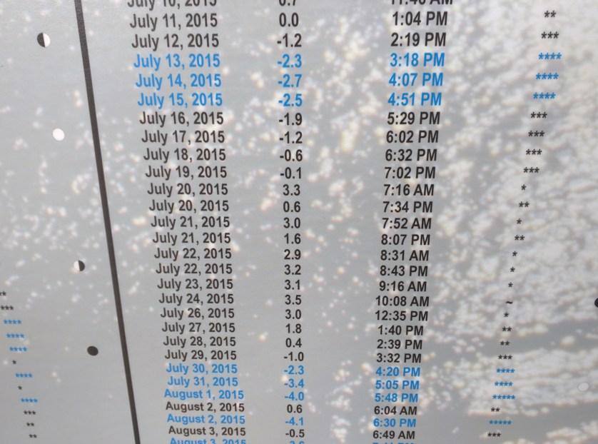 2015 Bore Tide predictions