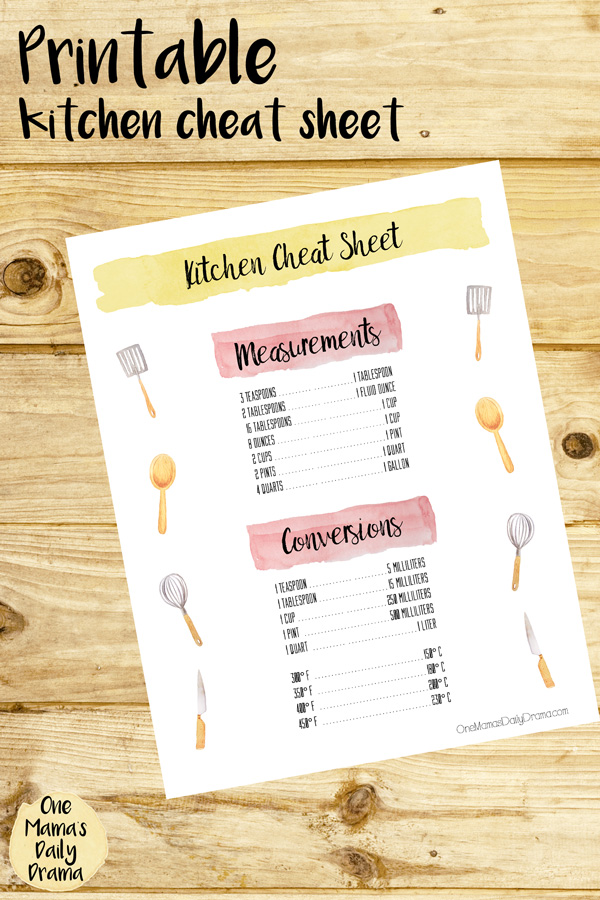 Printable kitchen cheat sheet | OneMamasDailyDrama