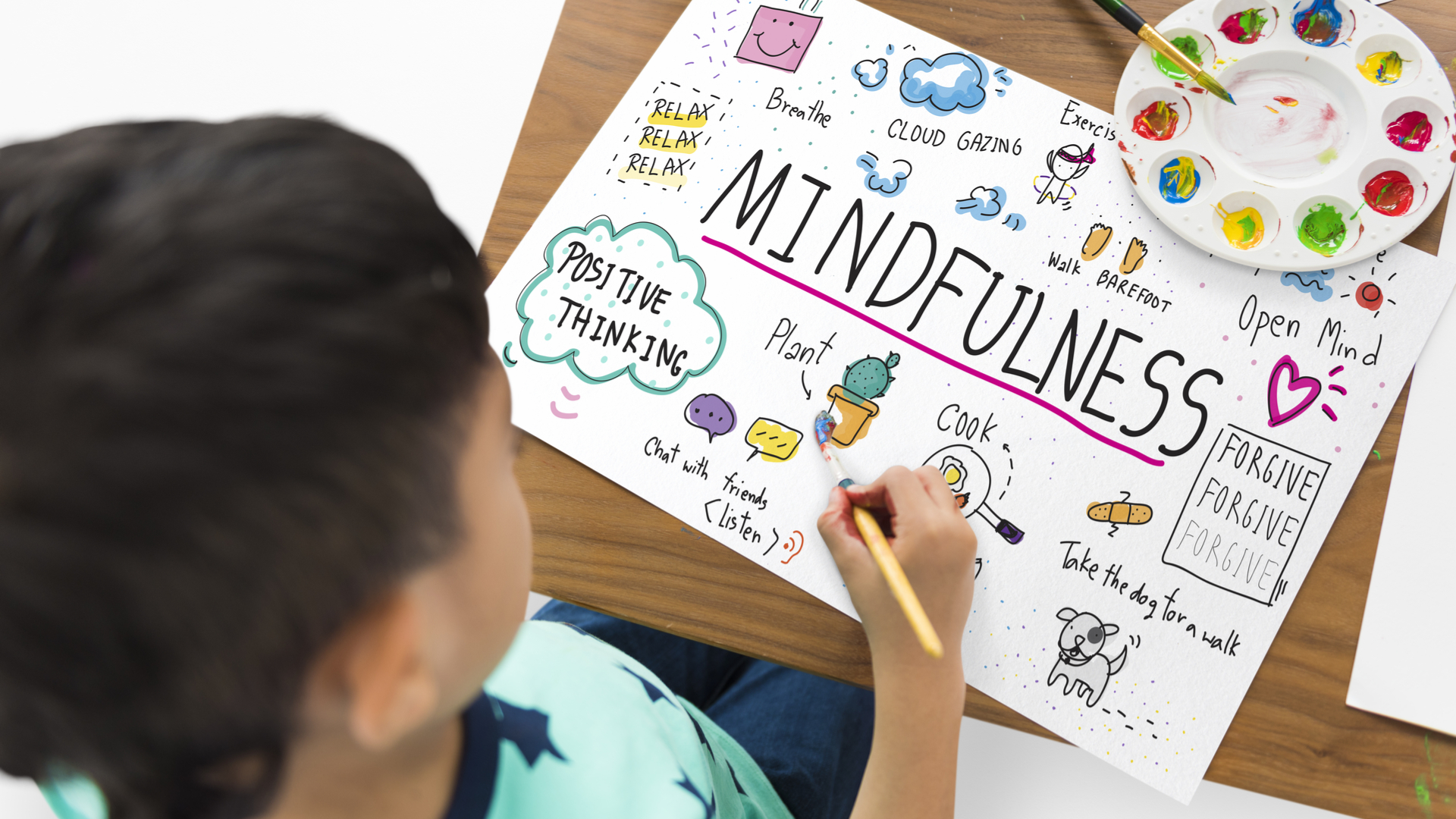Mindfulness Exercises Amp Activities For Kids Adults And