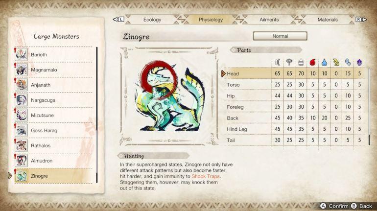 monster hunter rise screenshot 3