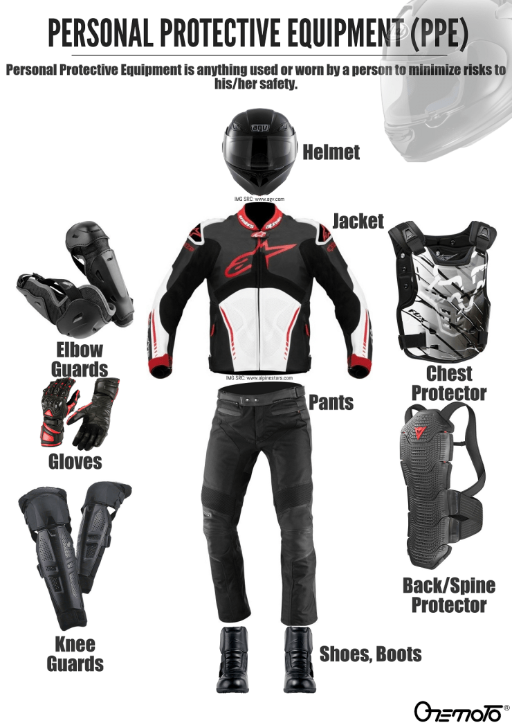 Riding gear for safety